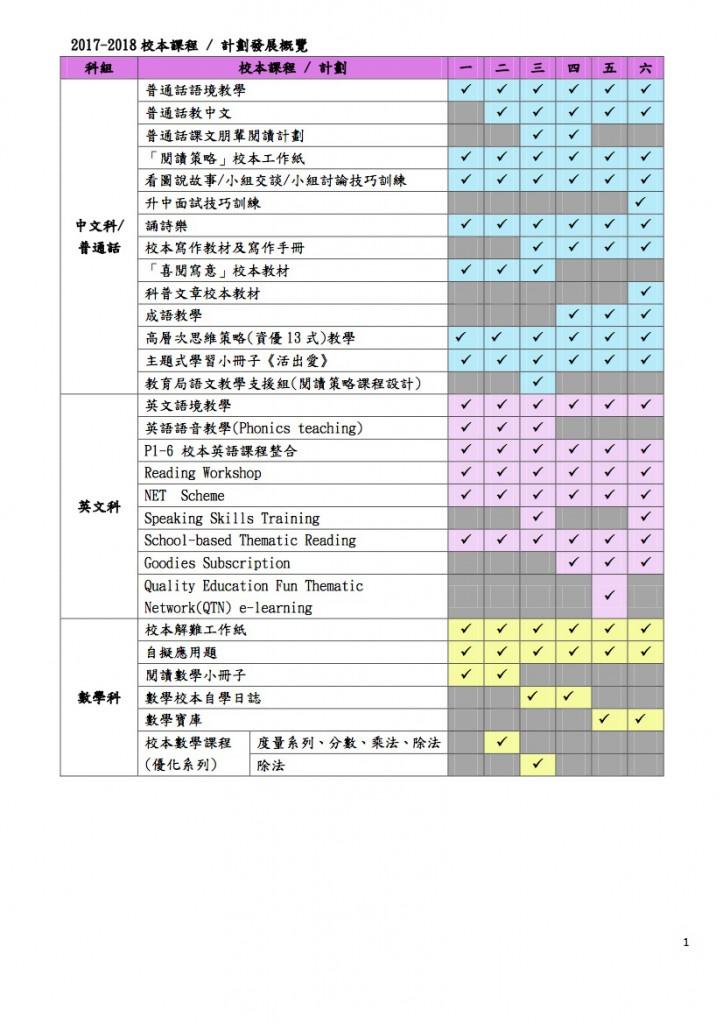 17-18校本課程1